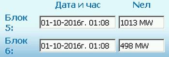 """Спряха 6-ти блок на АЕЦ """"Козлодуй"""" за ПГР"""