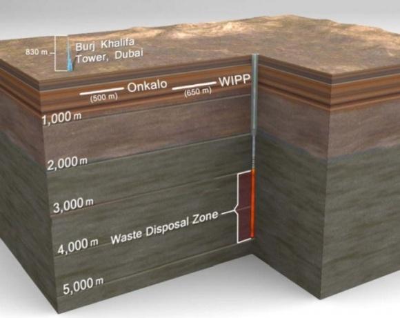 САЩ изучават възможността за погребване на РАО в дълбоки сондажни кладенци