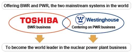 Акциите на Toshiba се сринаха след съобщенията за нови загуби