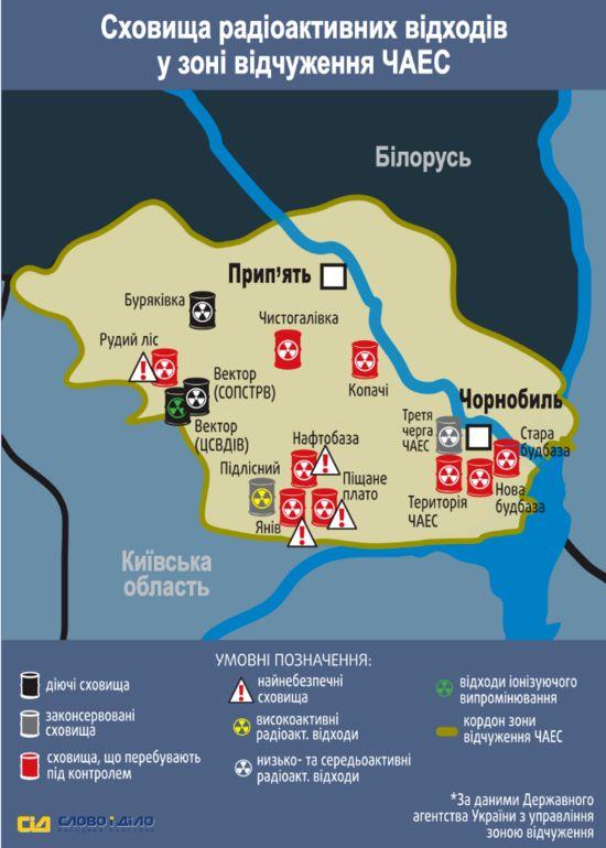 Украйна – Как управляващите планират да използват забранената за свободен достъп зона около ЧАЕЦ