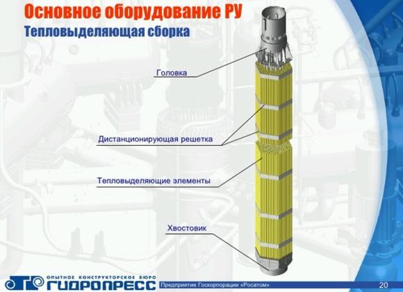 """ОКБ """"Гидропресс"""" завърши ресурсните изпитания на макета на модернизирана горивна касета за ВВЭР-1200 – АЭС-2006"""