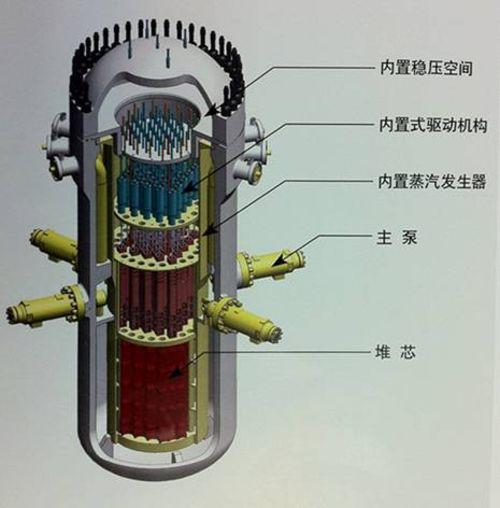 Китай – малкият реактор от 3-то поколение ACP100 получи право на живот