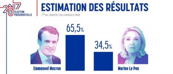 Франция – Възможно е Емануел Макрон да продължи да разчита на АЕЦ