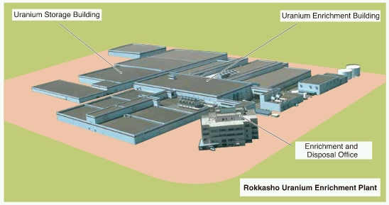 Япония – Единственият завод в страната за обогатяване на уран е признат за безопасен