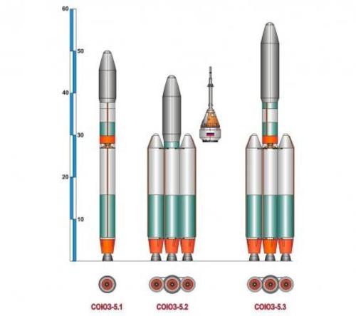 Роскосмос създава нова фамилия ракети-носители (РН)