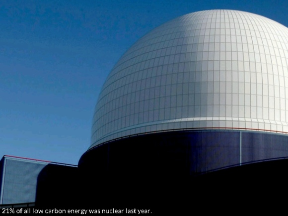 Великобритания – През 2016 година почти 21% от произведената в страната нисковъглеродна енергия е с ядрен произход