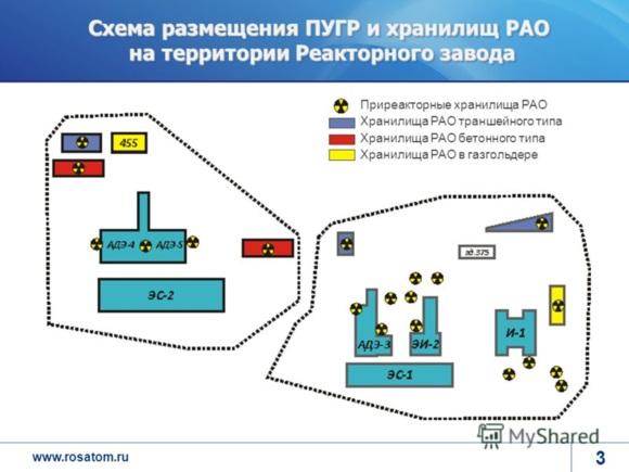 Специализиран комплекс за преработка на твърди нискоактивни РАО ще се изгражда в Северск, Томска област