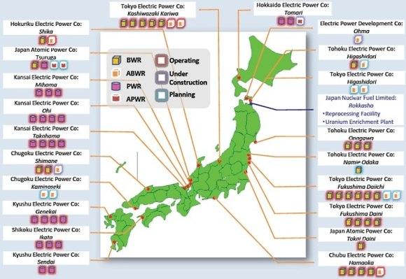 IEEJ – В Япония до края на март 2018 година в експлоатация ще бъдат 10 ядрени енергоблока