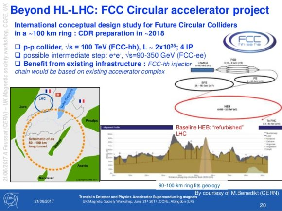 "CERN – ""Росатом"" участва в изграждането на най-големия ускорителен комплекс FCC"