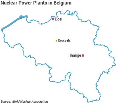 Белгия предвижда 14,8 милиарда евро за постепенно отказване от ядрената енергетика до 2025 година