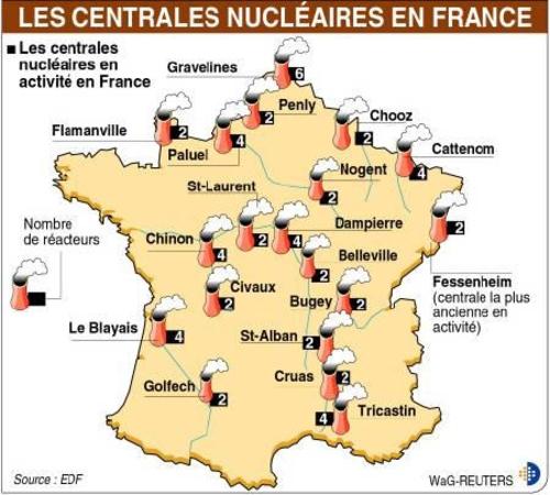 Франция – 2018 година е решаваща за ядрената енергетика