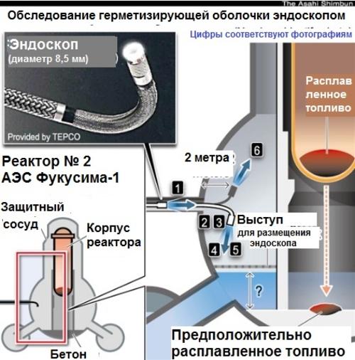"""Под втори реактор на АЕЦ """"Фукушима-1"""" са открили стопено ядрено гориво"""