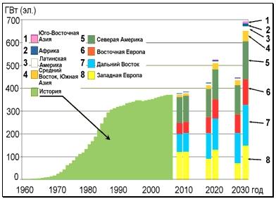 """""""Зелената енергетика"""" в Германия започва да си показва рогата"""