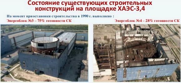 ЕNTSO-E и плановете на Украйна за развитие на ядрената енергетика