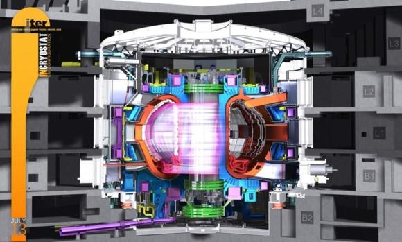 Ядреният синтез и ITER – семинар в Института за ядрени изследвания и ядрена енергетика на БАН