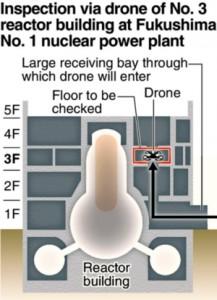 """АЕЦ """"Фукушима-1"""" – Дрон ще изследва вътрешните помещения на 3-ти енергоблок"""