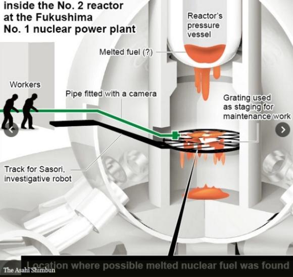 """TEPCO се подготвя за изваждане на горивото от втори реактор на авариралата АЕЦ """"Фукушима-1"""""""