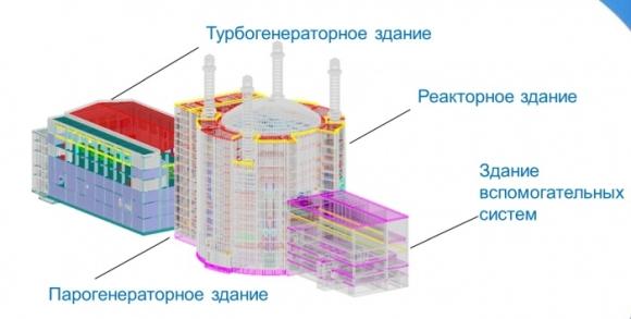 Енергоблок с реактор БН-1200 може да бъде построен до 2031-2032 година