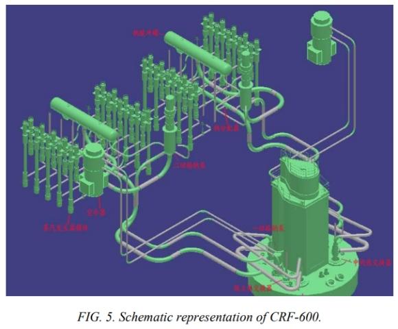 """""""Росатом"""" ще помогне на Китай за реализиране проекта на реактор на бързи неутрони CFR-600"""