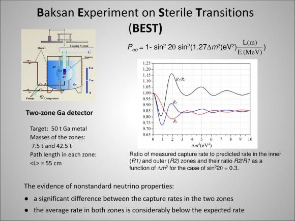 В търсене на «стерилно» неутрино – Росатом произведе партида от изотопа Cr50 за уникален научен експеримент