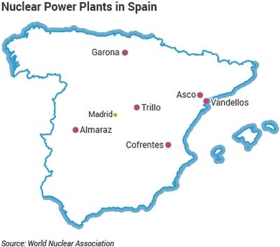 Испания – Компаниите оператори на АЕЦ търсят решение за съхраняване на ОЯГ