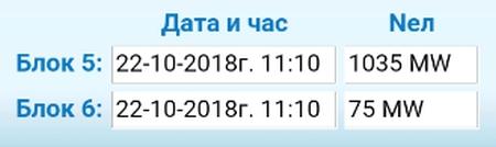 """Приключи плановият годишен ремонт на шести блок на АЕЦ """"Козлодуй"""" – официално съобщение"""