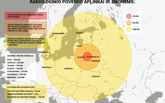 В случай на ядрена авария в белaруската атомна електроцентрала Литва ще евакуира до 6 хиляди души