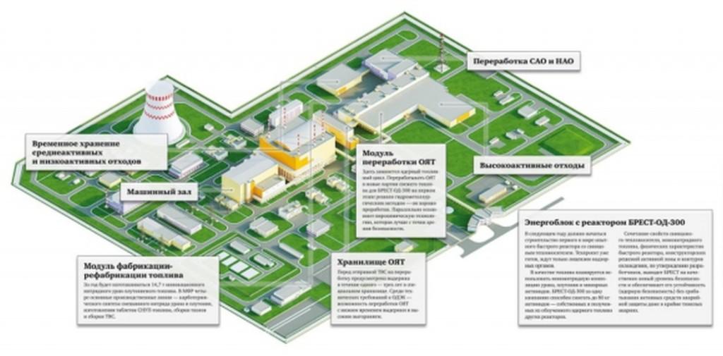 """""""Росатом"""" иска от федералния бюджет 200 милиарда рубли за развитие на ядрените технологии"""