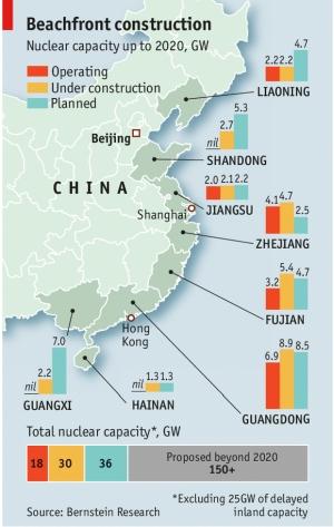 Китай – бум на ядрената енергетика – само за една година са въведени в експлоатация 7 енергоблока