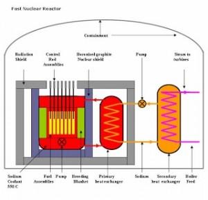 Администрацията на Тръмп призовава Билл Гейтс да строи съвременни ядрени реактори в САЩ вместо в Китай