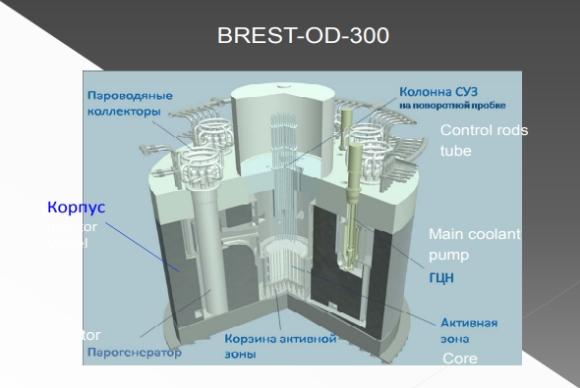 ТВЕЛ има готовност да започне през лятото строителството на енергиен комплекс на базата на реактор БРЕСТ-ОД-300