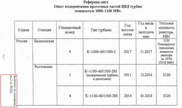 "АЕЦ ""Козлодуй "" сключи договор на стойност почти 13 милиона лева с украинския ""Турбоатом"" за модернизация на турбината на 5-ти енергоблок"