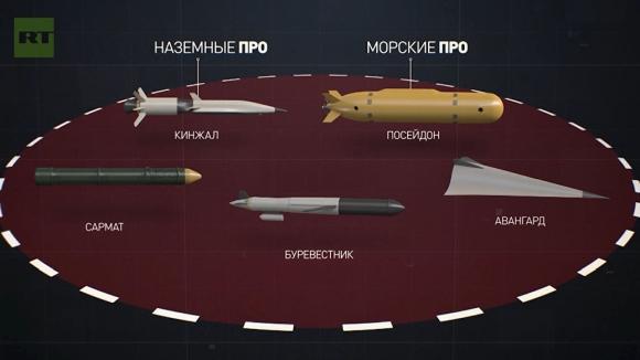 """Първата подводница-носител на безпилотните подводни апарати """"Посейдон"""" ще бъде пусната на вода на 23 април"""