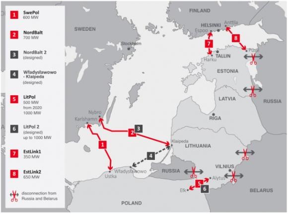 Как Литва и Естония няма (ще) да купуват електроенергия от Беларуската АЕЦ