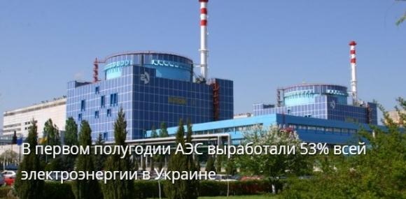 Украйна – За първото полугодие АЕЦ са произвели 53,4% от електроенергията в страната