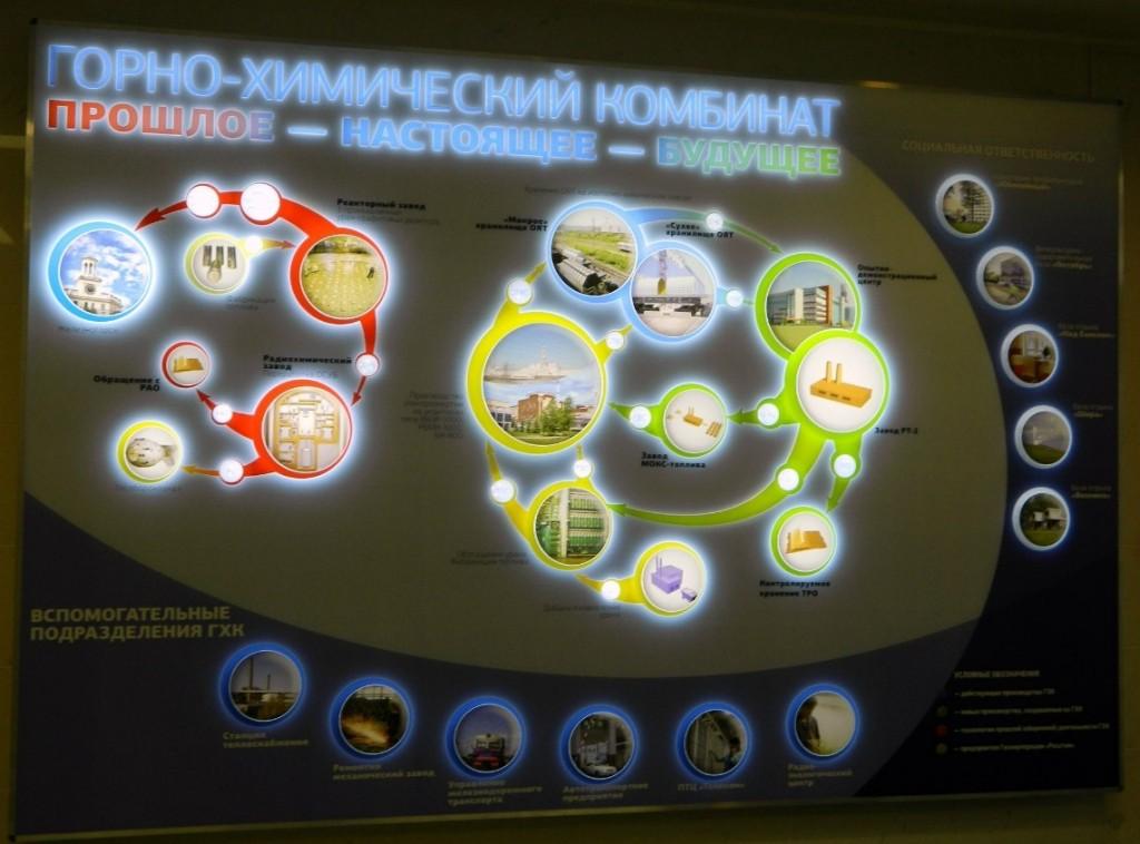 АО «ТВЭЛ» достави първата партида MOX-гориво за БН-800 на Белоярската АЕЦ