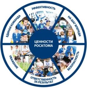 """Руската държавна корпорация """"Росатом"""" подаде заявление за участие в процедурата за избор на стратегически инвеститор по проекта  АЕЦ """"Белене"""""""