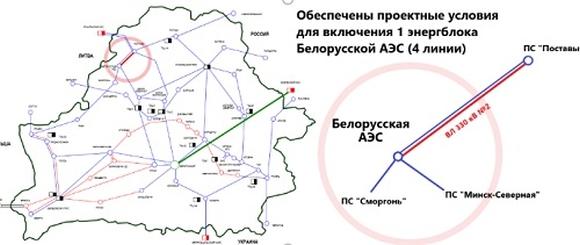 Беларуска АЕЦ – осигурени са режимните условия за включване на първи енергоблок към енергийната система на страната