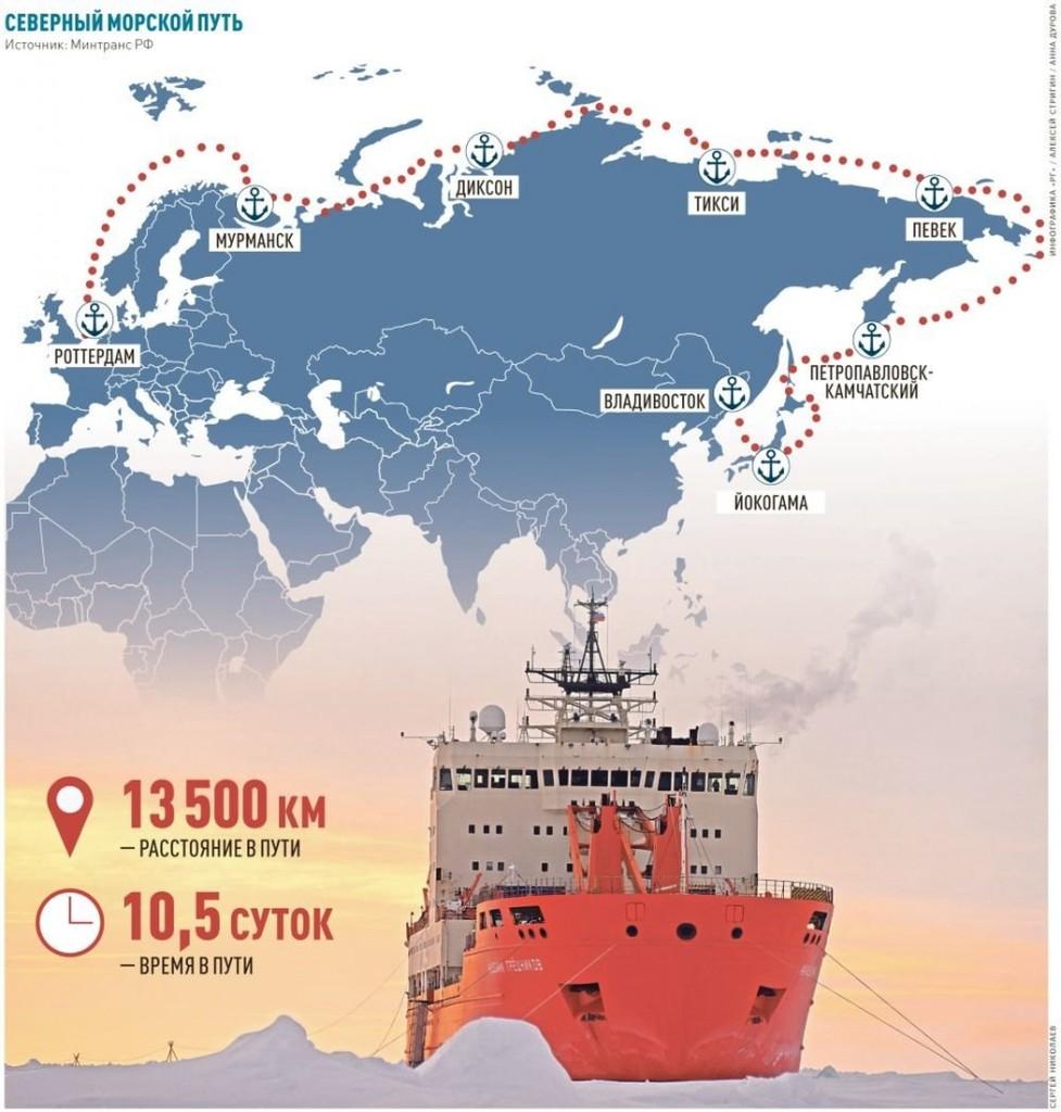 Одобрен е планът за развитие на Северния морски път (СМП) до 2035 година