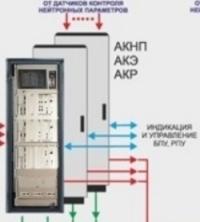 """Росатом спечели открит търг за модернизация на оборудването за контрол на неутронния поток за Пети и Шести енергоблок на АЕЦ """"Козлодуй"""" – прессъобщение с коментар"""