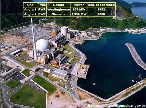 """Бразилия – Elektrobras отпуска 163 милиона евро за възстановяване изграждането на трети блок на АЕЦ """"Ангра"""""""