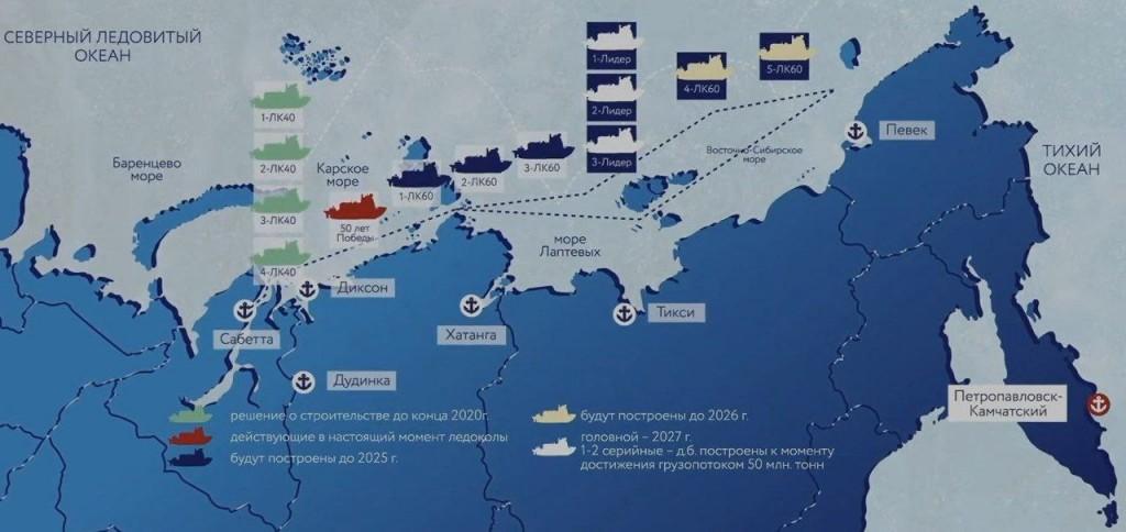 Росатом – Четири типа ледоразбивачи ще обслужват северния морски път към 2035 година