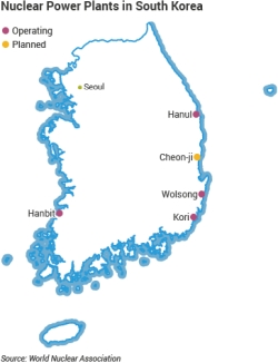 EIA – Южна Корея е сред водещите производители на ядрена електроенергия