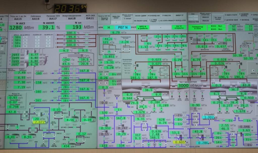 Ленинградска АЕЦ: новият енергиен блок с реактор ВВЭР-1200 достави първите kWh на единната енергийна система на страната