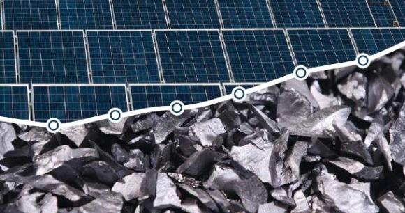 Производството на полисилиций със слънчево качество надвишава 270 GW до 2023 г.