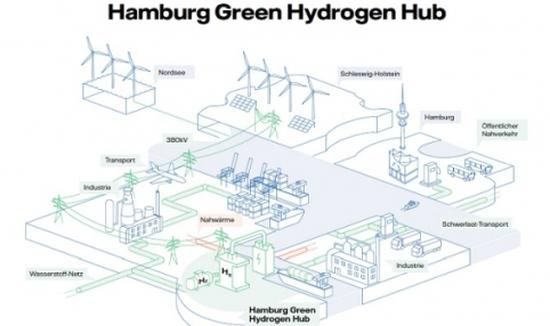 Въглищна ТЕЦ ще бъде превърната в хъб за зелен водород
