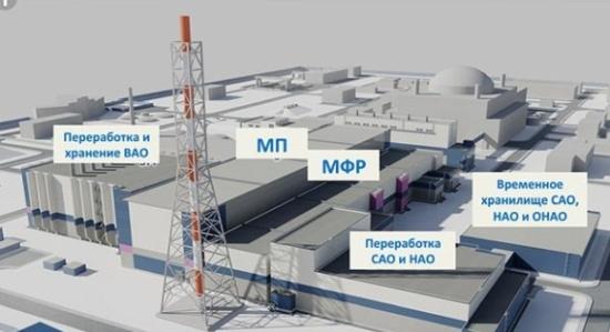 Ростехнадзор издаде лицензия за изграждане на енергиен блок с реактор BREST-OD-300