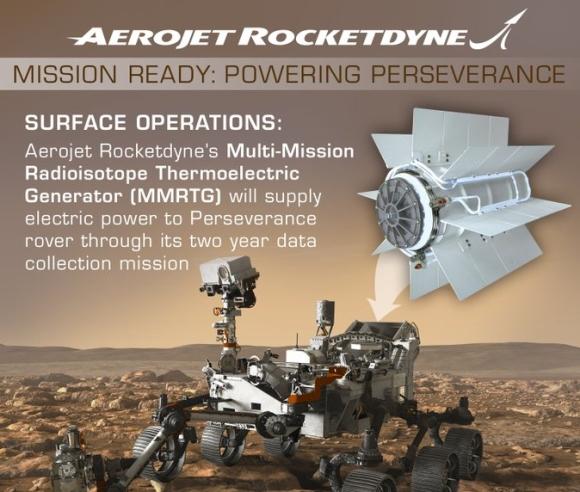 """Марсианският ровър """"Perseverance"""" работи с плутоний-238 (238Pu)"""