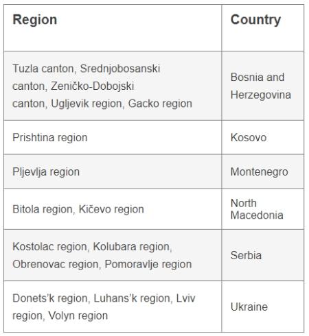 ЕС стартира програма за затваряне на 16 въглищни електроцентрали в Западните Балкани