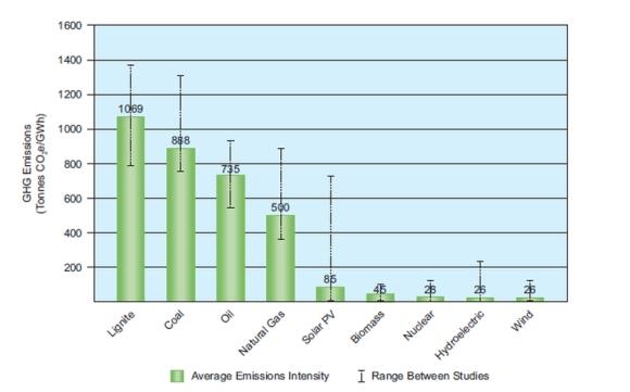 Европейската комисия включи ядрената енергетика в официалния регистър на екологично чистите видове генерации